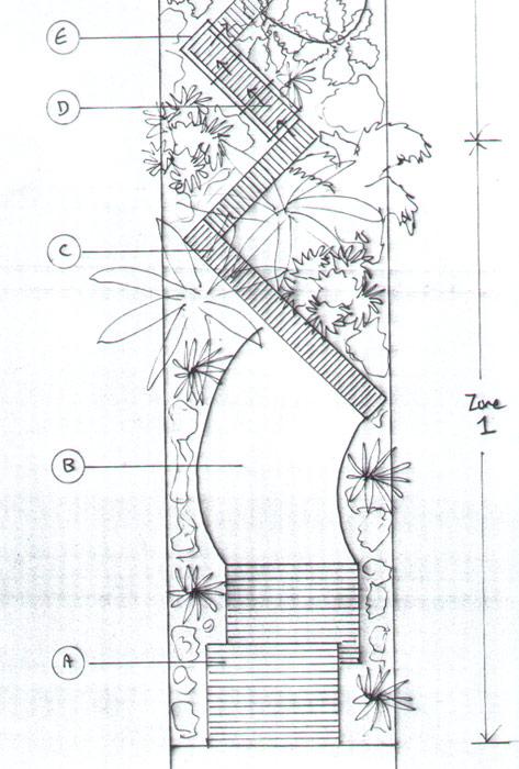 Garden Design Long Narrow Plot Garden Design Portfolio Leaf And Acre
